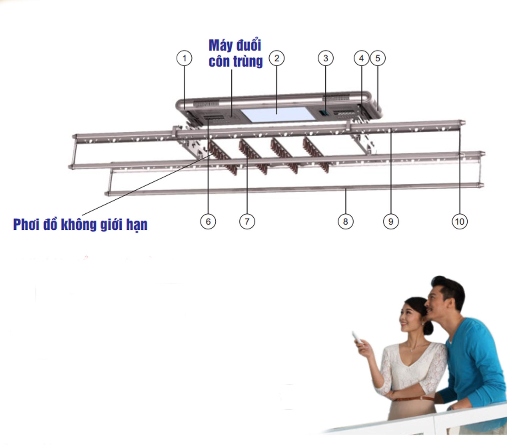GIÀN PHƠI THÔNG MINH ĐIỀU KHIỂN S650